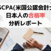 USCPA日本人の全科目合格率は16.6%、科目別平均は28.7%と試算